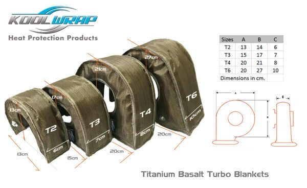 Kool Wrap Turbo Blanket Dimensions